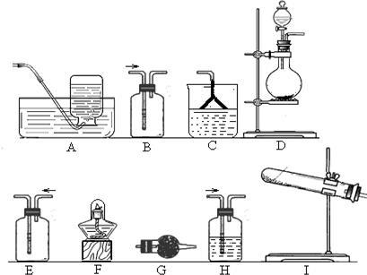 硫酸钡溶解试验